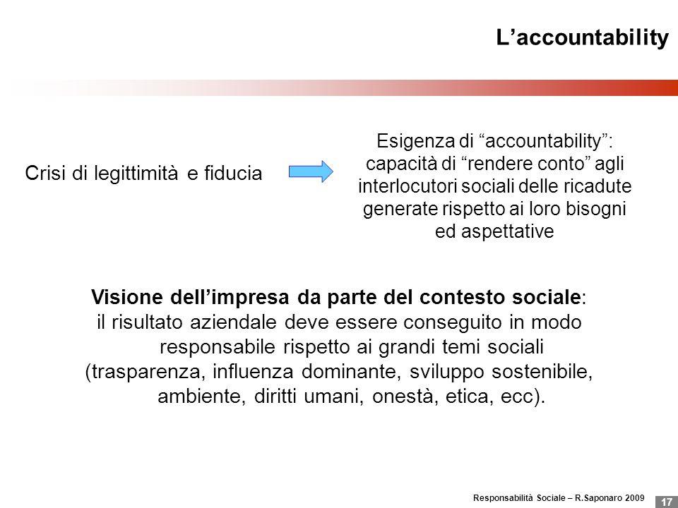 Responsabilità Sociale – R.Saponaro 2009 17 Laccountability Crisi di legittimità e fiducia Esigenza di accountability: capacità di rendere conto agli