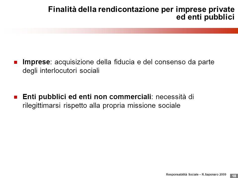 Responsabilità Sociale – R.Saponaro 2009 18 Finalità della rendicontazione per imprese private ed enti pubblici Imprese: acquisizione della fiducia e