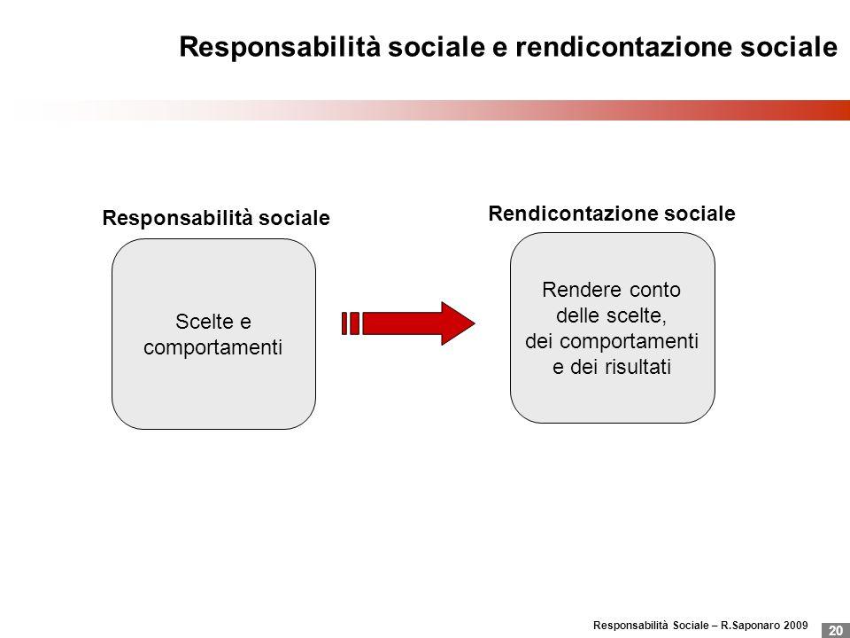 Responsabilità Sociale – R.Saponaro 2009 20 Responsabilità sociale e rendicontazione sociale Scelte e comportamenti Rendere conto delle scelte, dei co