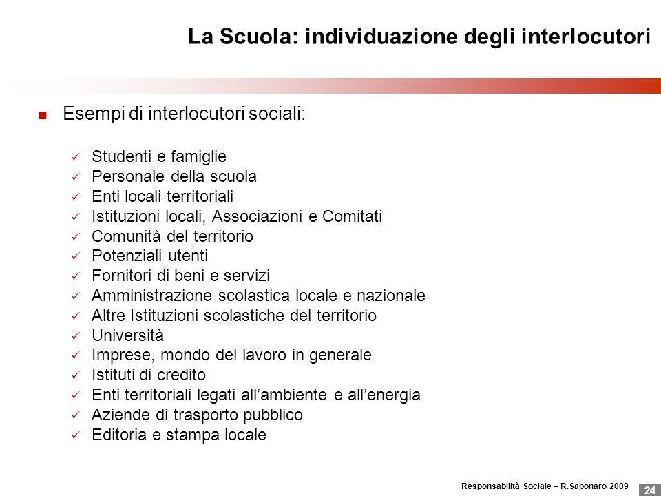 Responsabilità Sociale – R.Saponaro 2009 24 La Scuola: individuazione degli interlocutori Esempi di interlocutori sociali: Studenti e famiglie Persona
