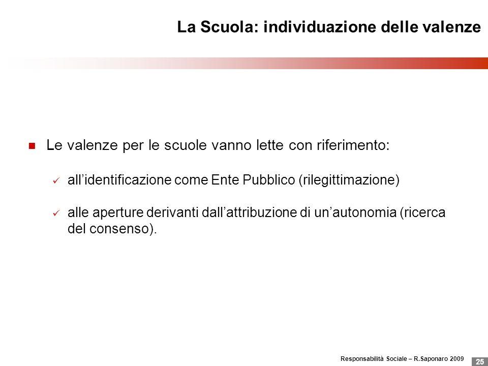 Responsabilità Sociale – R.Saponaro 2009 25 La Scuola: individuazione delle valenze Le valenze per le scuole vanno lette con riferimento: allidentific