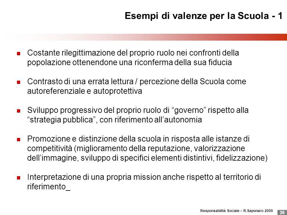 Responsabilità Sociale – R.Saponaro 2009 26 Esempi di valenze per la Scuola - 1 Costante rilegittimazione del proprio ruolo nei confronti della popola