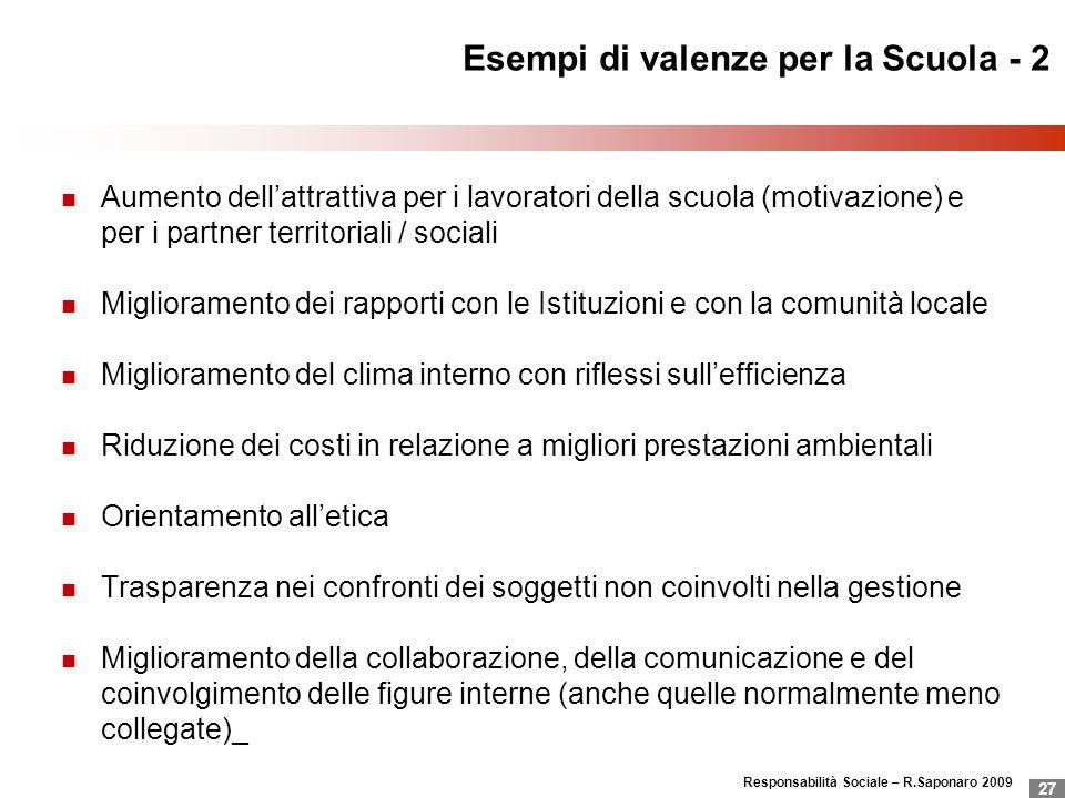 Responsabilità Sociale – R.Saponaro 2009 27 Esempi di valenze per la Scuola - 2 Aumento dellattrattiva per i lavoratori della scuola (motivazione) e p