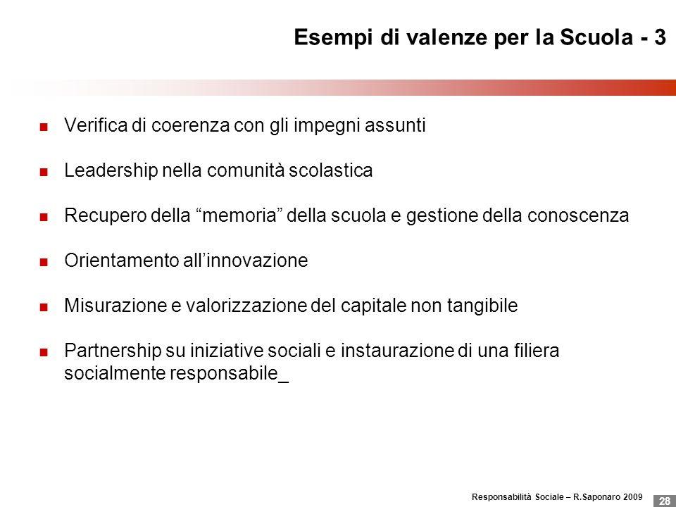 Responsabilità Sociale – R.Saponaro 2009 28 Esempi di valenze per la Scuola - 3 Verifica di coerenza con gli impegni assunti Leadership nella comunità
