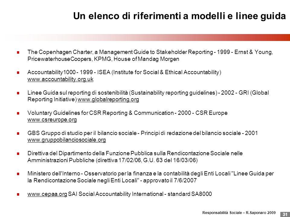 Responsabilità Sociale – R.Saponaro 2009 31 Un elenco di riferimenti a modelli e linee guida The Copenhagen Charter, a Management Guide to Stakeholder