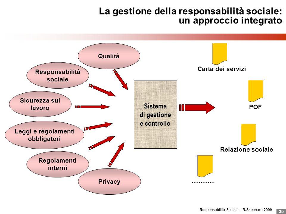 Responsabilità Sociale – R.Saponaro 2009 35 La gestione della responsabilità sociale: un approccio integrato Sistema di gestione e controllo Qualità R