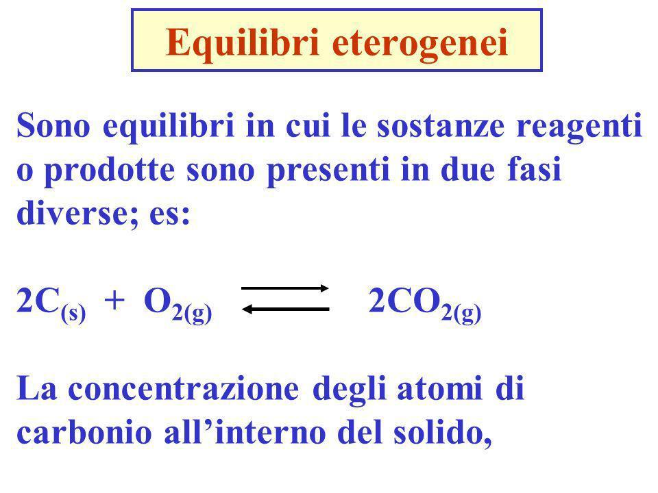 In generale si dimostra valida la seguente legge dellazione di massa. Essa afferma che: a temperatura costante, il rapporto tra il prodotto delle conc