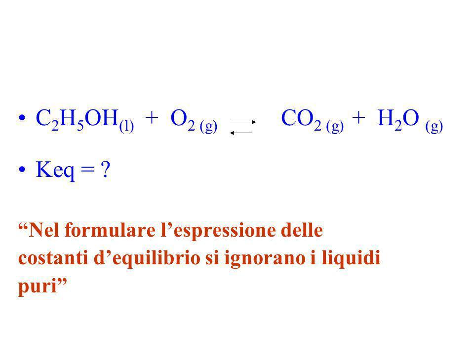 Le stesse considerazioni rimangono valide se la reazione avviene in soluzione e vi prende parte un solido puro; es Ag 2 O (s) + 2HNO 3(aq) 2AgNO 3 + H