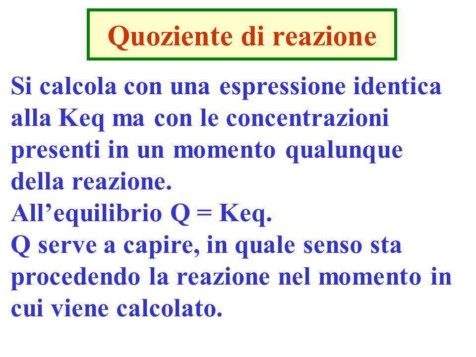 avanzamento della reazione, per valori di K ~ 10 3 lequilibrio favorisce fortemente i prodotti, per valori di K ~ 10 -3 sono favoriti fortemente i rea