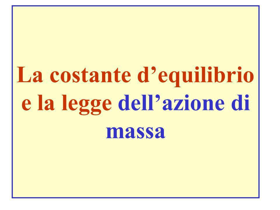 La costante dequilibrio e la legge dellazione di massa