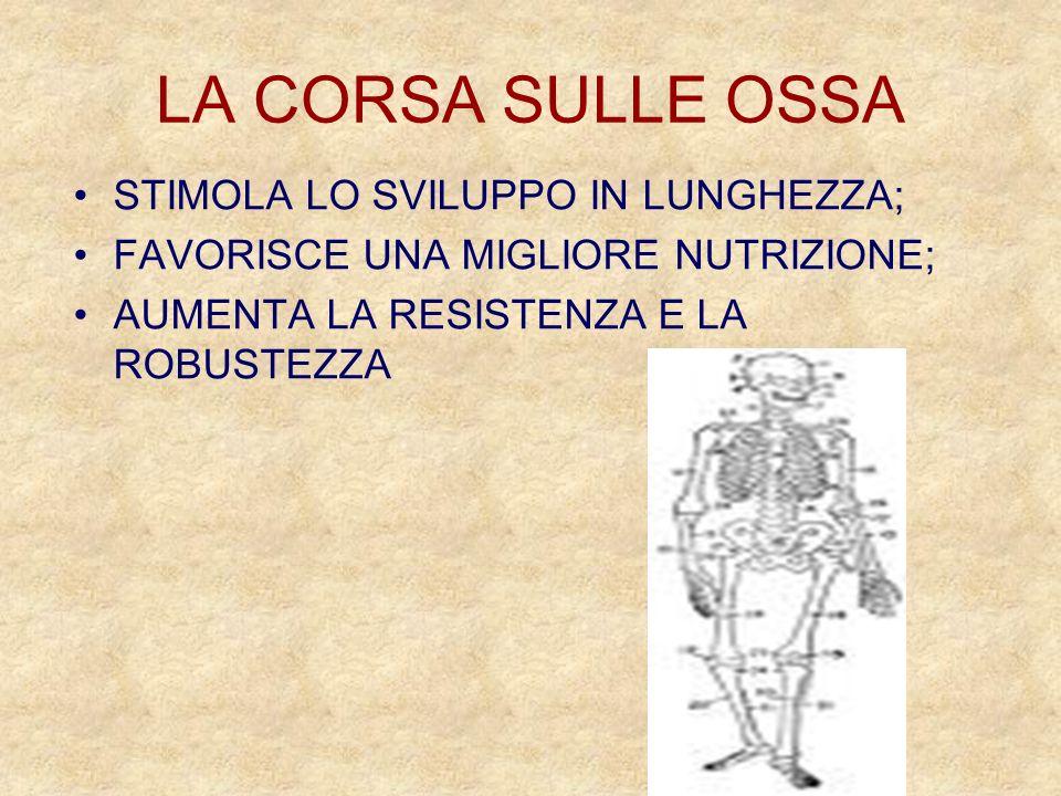 LA CORSA SULLE OSSA STIMOLA LO SVILUPPO IN LUNGHEZZA; FAVORISCE UNA MIGLIORE NUTRIZIONE; AUMENTA LA RESISTENZA E LA ROBUSTEZZA