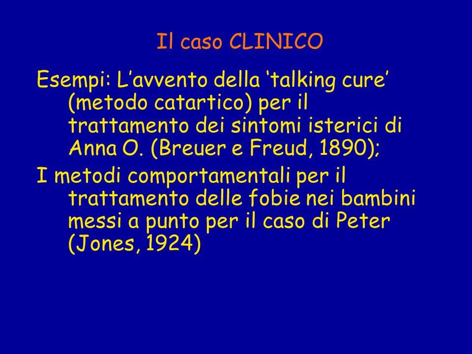 Il caso CLINICO Esempi: Lavvento della talking cure (metodo catartico) per il trattamento dei sintomi isterici di Anna O. (Breuer e Freud, 1890); I me