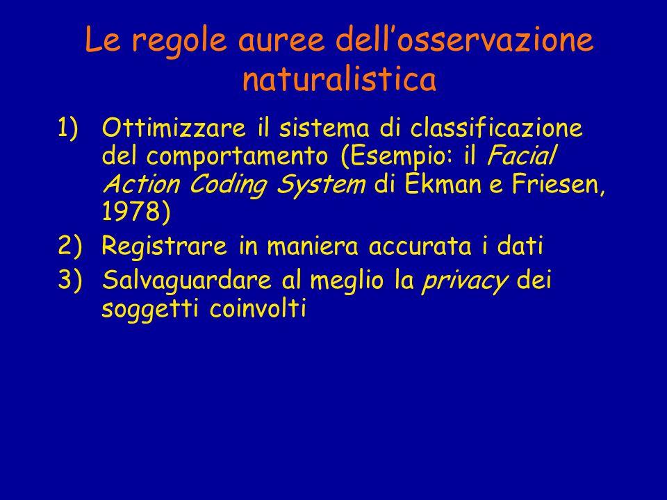 Le regole auree dellosservazione naturalistica 1)Ottimizzare il sistema di classificazione del comportamento (Esempio: il Facial Action Coding System