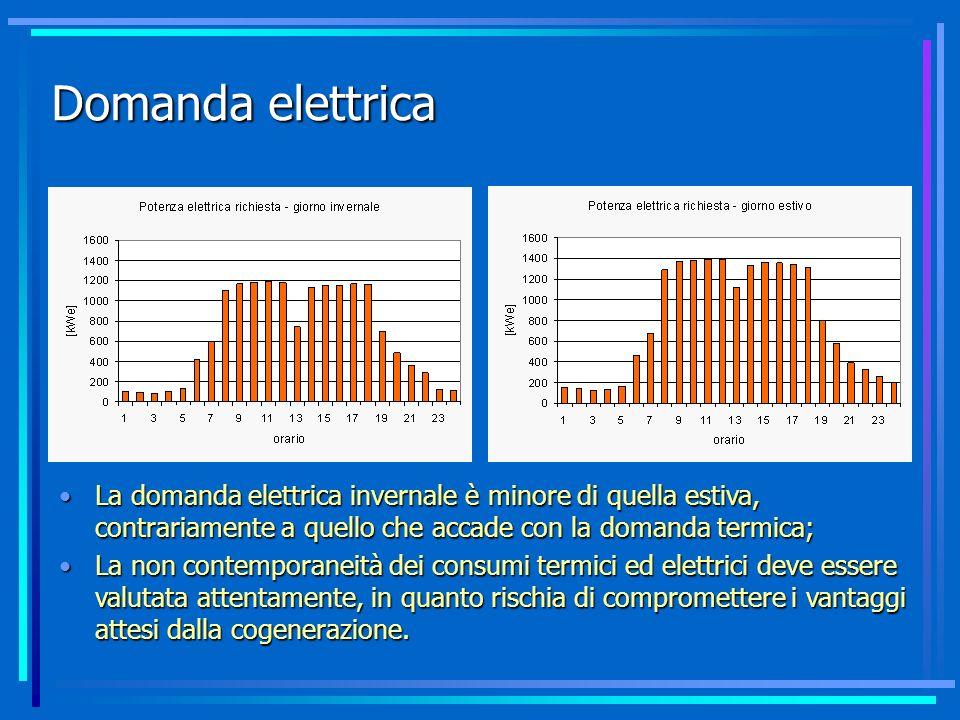Domanda elettrica La domanda elettrica invernale è minore di quella estiva, contrariamente a quello che accade con la domanda termica;La domanda elett