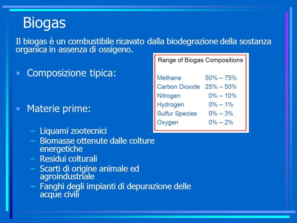 Biogas Composizione tipica: Materie prime: –Liquami zootecnici –Biomasse ottenute dalle colture energetiche –Residui colturali –Scarti di origine anim