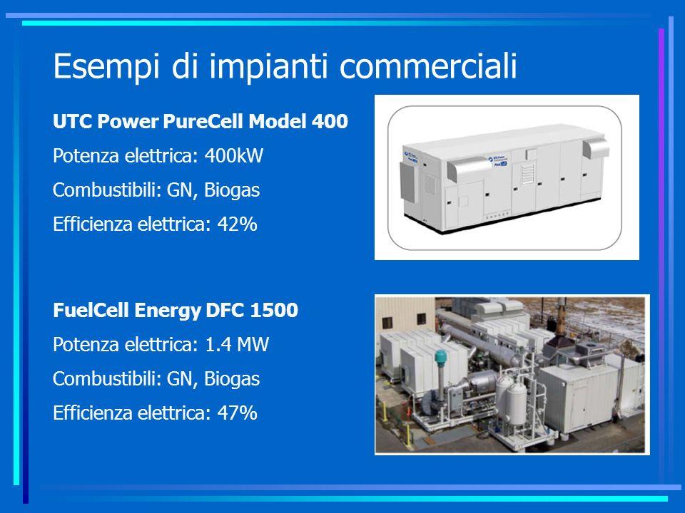 Esempi di impianti commerciali UTC Power PureCell Model 400 Potenza elettrica: 400kW Combustibili: GN, Biogas Efficienza elettrica: 42% FuelCell Energ