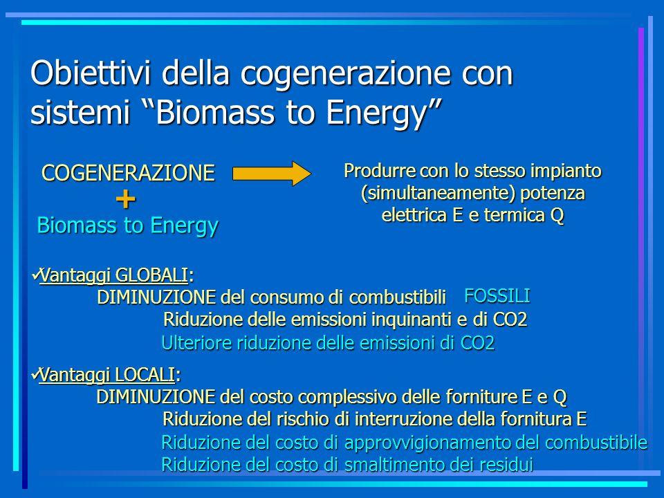 Obiettivi della cogenerazione con sistemi Biomass to Energy COGENERAZIONE Produrre con lo stesso impianto (simultaneamente) potenza elettrica E e term