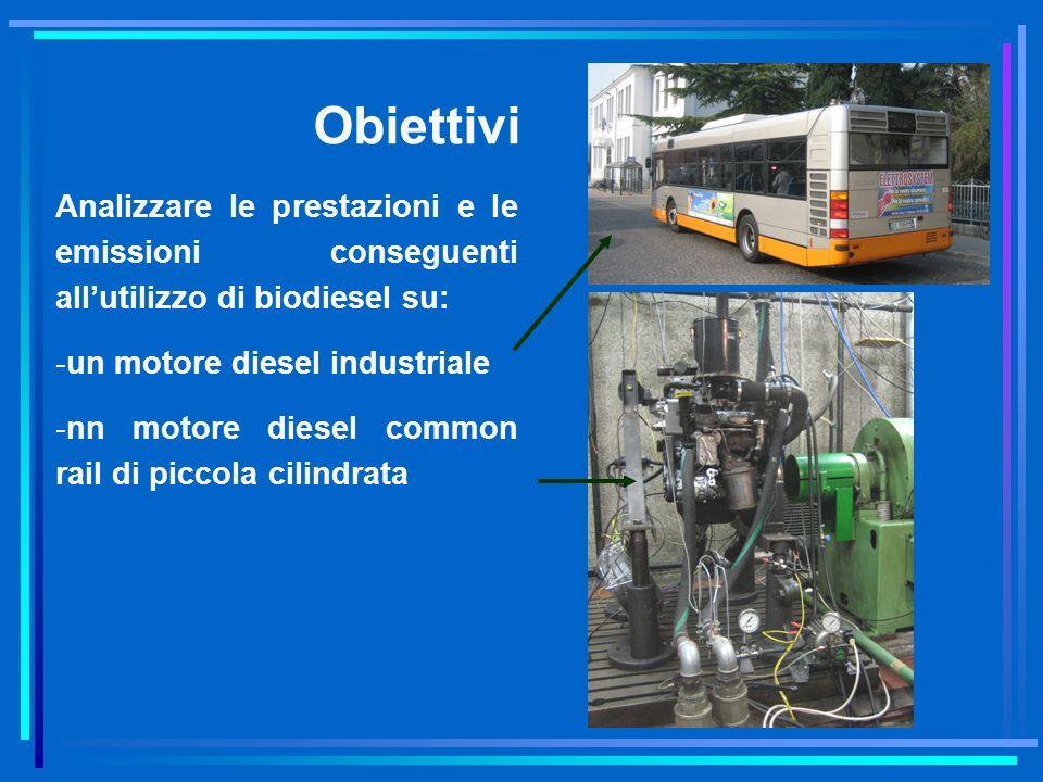 Obiettivi Analizzare le prestazioni e le emissioni conseguenti allutilizzo di biodiesel su: -un motore diesel industriale -nn motore diesel common rai