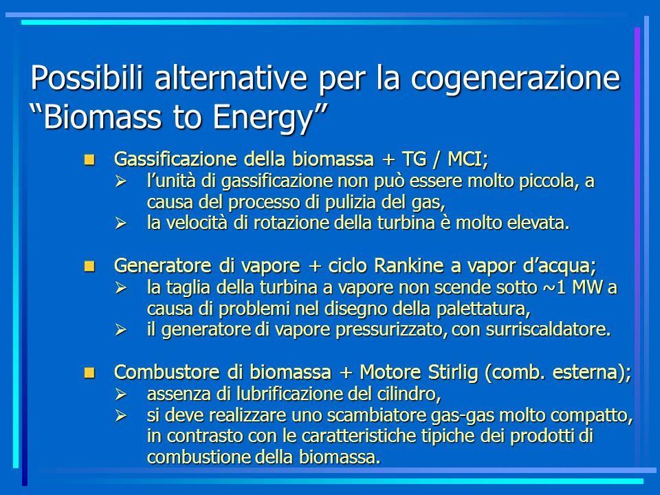Possibili alternative per la cogenerazione Biomass to Energy Gassificazione della biomassa + TG / MCI; lunità di gassificazione non può essere molto p