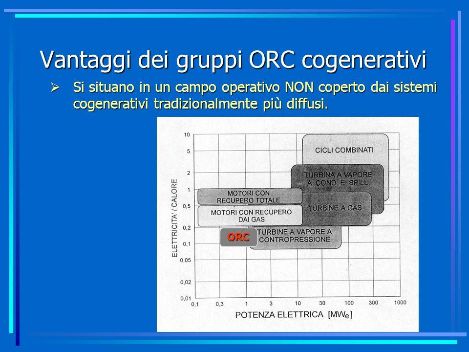 Vantaggi dei gruppi ORC cogenerativi Si situano in un campo operativo NON coperto dai sistemi cogenerativi tradizionalmente più diffusi. Si situano in