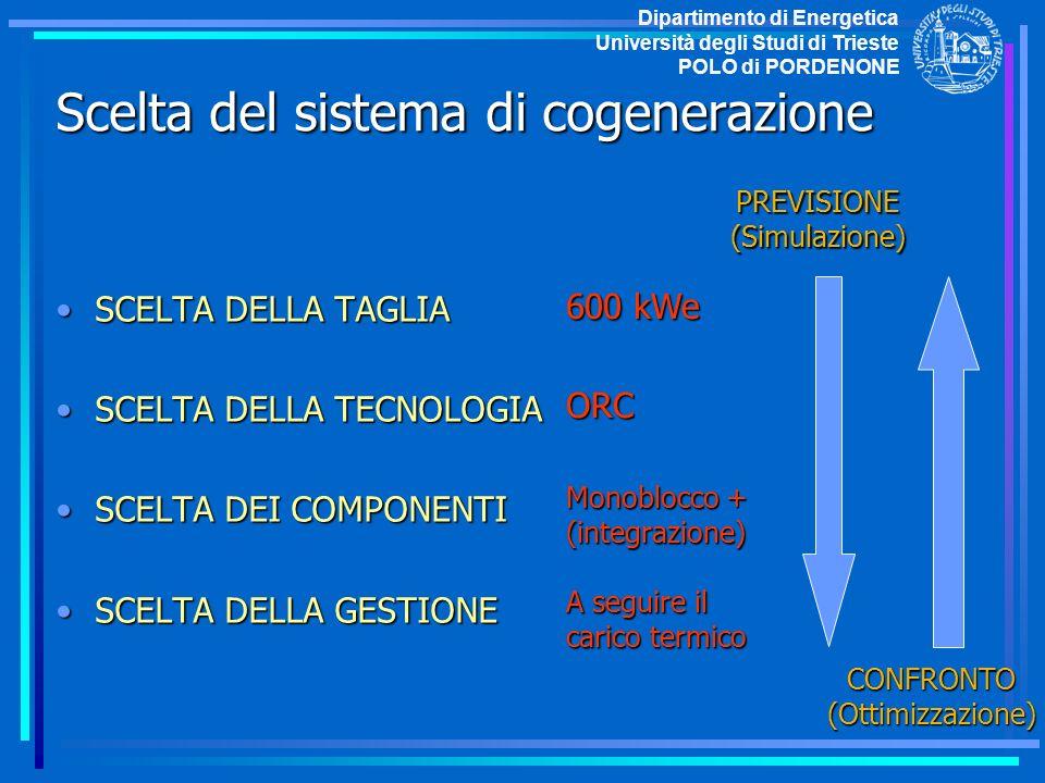 Scelta del sistema di cogenerazione Dipartimento di Energetica Università degli Studi di Trieste POLO di PORDENONE SCELTA DELLA TAGLIASCELTA DELLA TAG