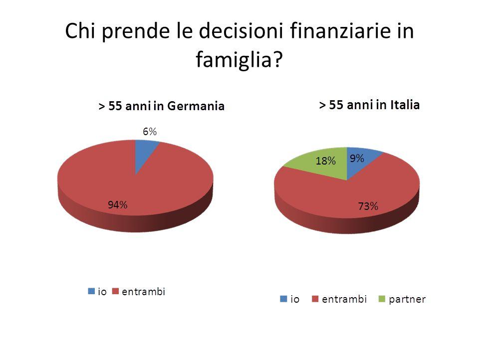 Chi prende le decisioni finanziarie in famiglia