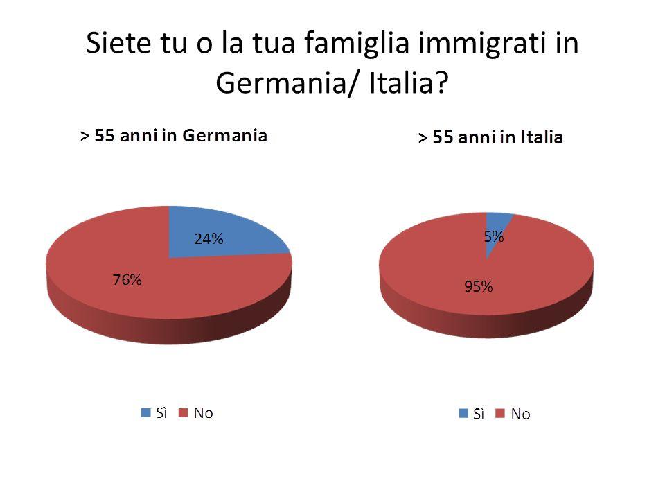 Siete tu o la tua famiglia immigrati in Germania/ Italia