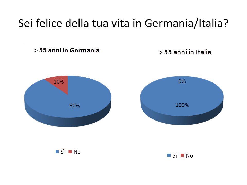 Sei felice della tua vita in Germania/Italia
