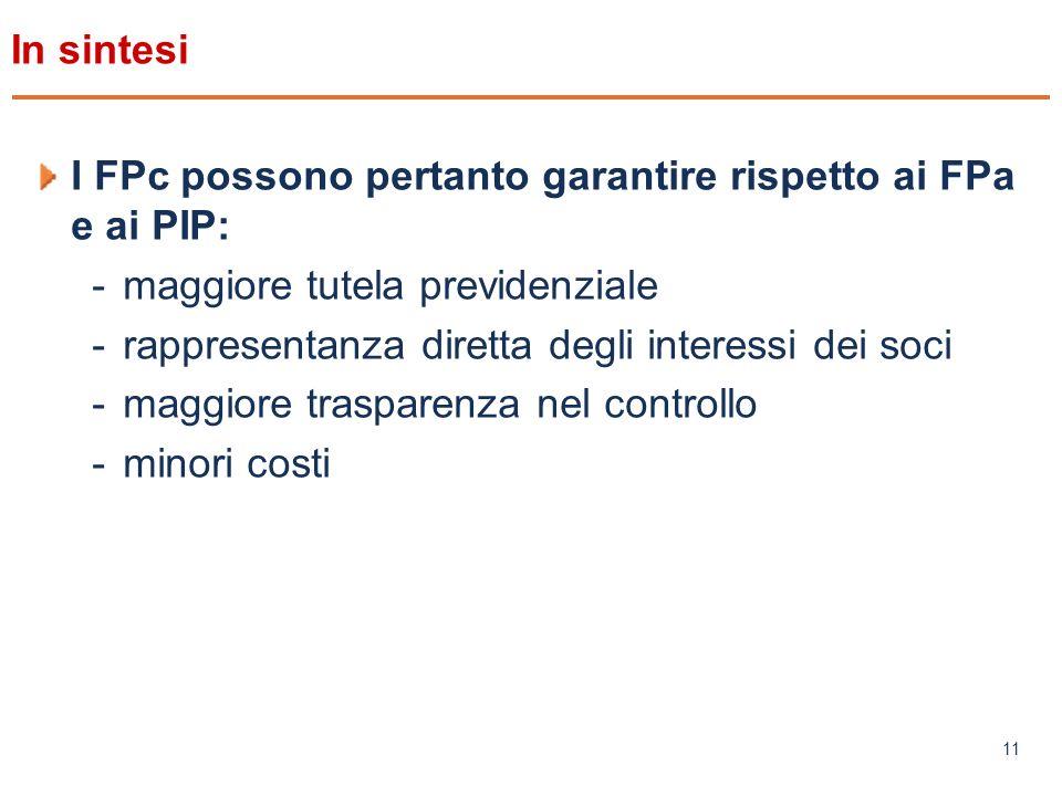 www.mefop.it 11 In sintesi I FPc possono pertanto garantire rispetto ai FPa e ai PIP: -maggiore tutela previdenziale -rappresentanza diretta degli interessi dei soci -maggiore trasparenza nel controllo -minori costi