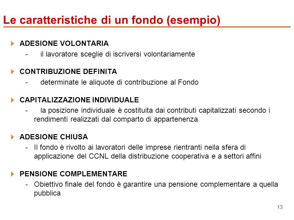 www.mefop.it 13 Le caratteristiche di un fondo (esempio) ADESIONE VOLONTARIA -il lavoratore sceglie di iscriversi volontariamente CONTRIBUZIONE DEFINITA -determinate le aliquote di contribuzione al Fondo CAPITALIZZAZIONE INDIVIDUALE -la posizione individuale è costituita dai contributi capitalizzati secondo i rendimenti realizzati dal comparto di appartenenza ADESIONE CHIUSA -Il fondo è rivolto ai lavoratori delle imprese rientranti nella sfera di applicazione del CCNL della distribuzione cooperativa e a settori affini PENSIONE COMPLEMENTARE -Obiettivo finale del fondo è garantire una pensione complementare a quella pubblica