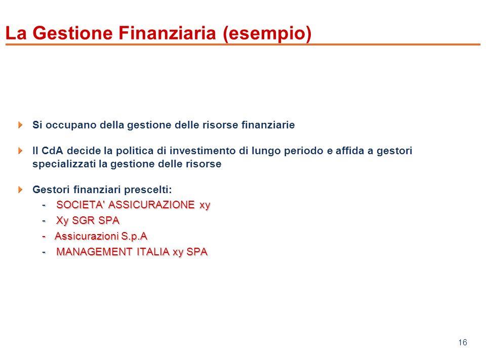 www.mefop.it 16 La Gestione Finanziaria (esempio) Si occupano della gestione delle risorse finanziarie Il CdA decide la politica di investimento di lungo periodo e affida a gestori specializzati la gestione delle risorse Gestori finanziari prescelti: -SOCIETA ASSICURAZIONE xy -Xy SGR SPA - Assicurazioni S.p.A -MANAGEMENT ITALIA xy SPA
