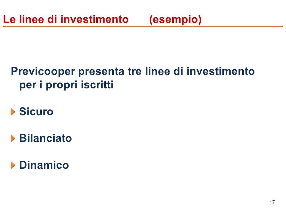 www.mefop.it 17 Le linee di investimento (esempio) Previcooper presenta tre linee di investimento per i propri iscritti Sicuro Bilanciato Dinamico