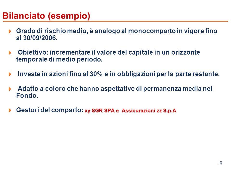 www.mefop.it 19 Grado di rischio medio, è analogo al monocomparto in vigore fino al 30/09/2006.