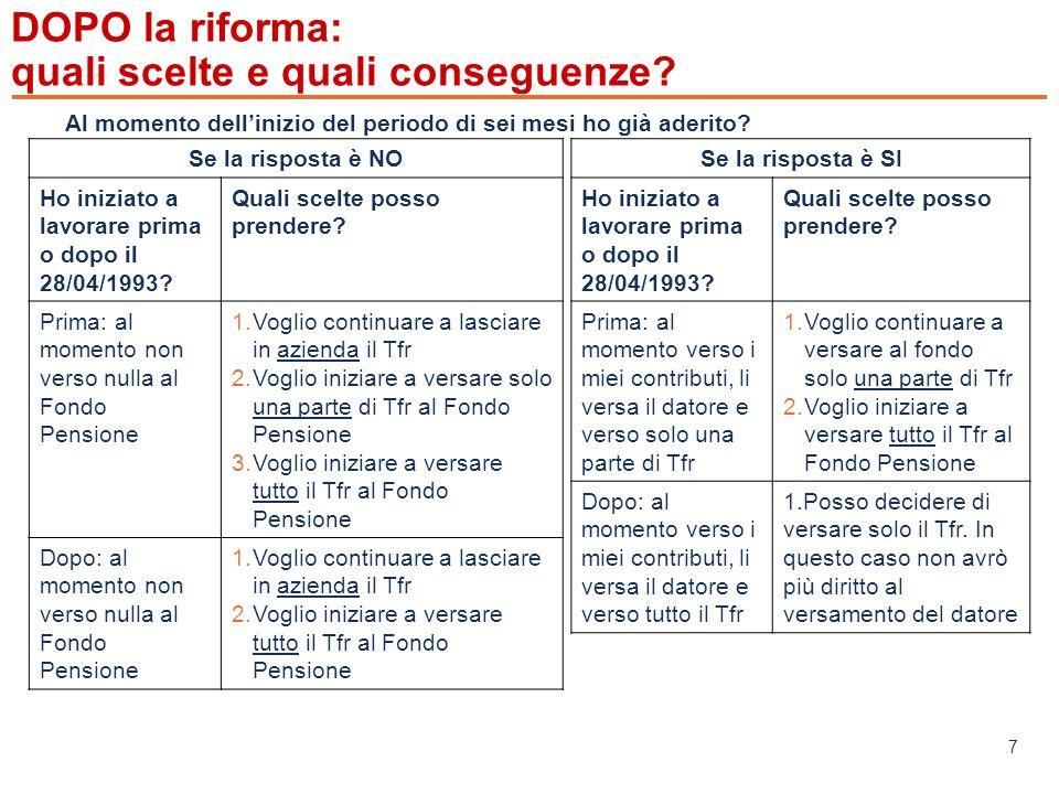 www.mefop.it 7 DOPO la riforma: quali scelte e quali conseguenze.