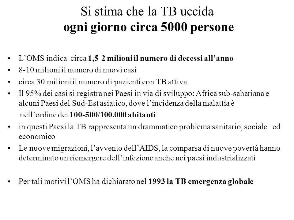 Si stima che la TB uccida ogni giorno circa 5000 persone LOMS indica circa 1,5-2 milioni il numero di decessi allanno 8-10 milioni il numero di nuovi