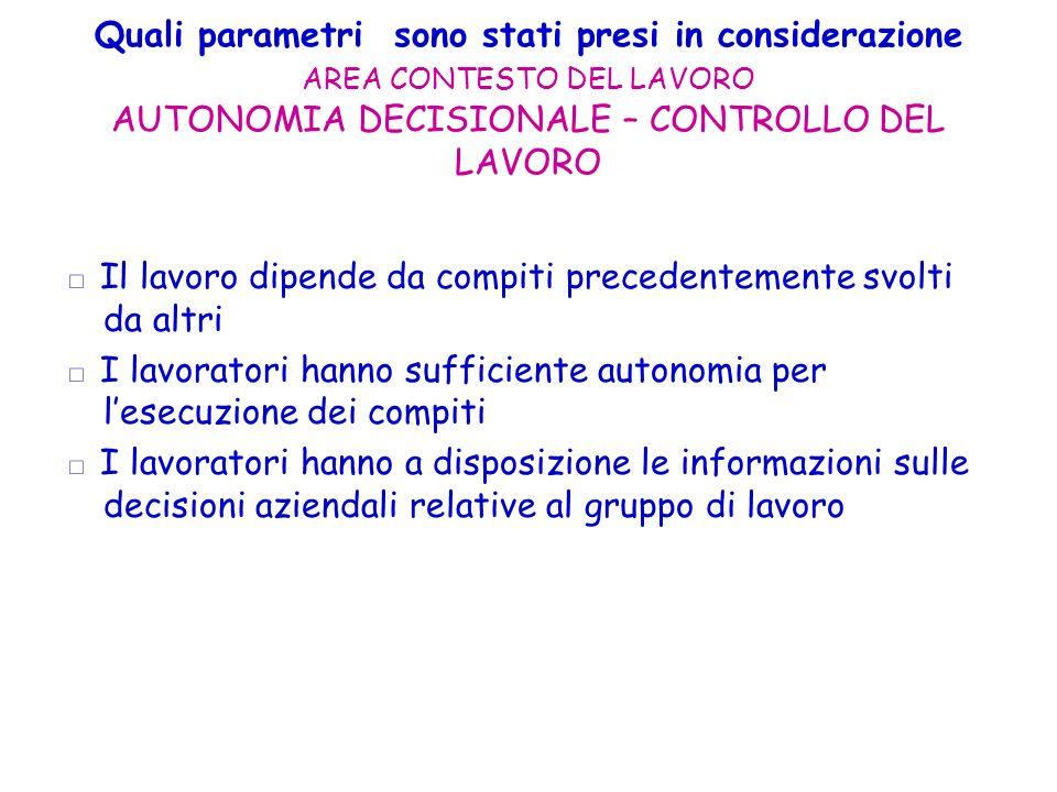 Quali parametri sono stati presi in considerazione AREA CONTESTO DEL LAVORO AUTONOMIA DECISIONALE – CONTROLLO DEL LAVORO Il lavoro dipende da compiti