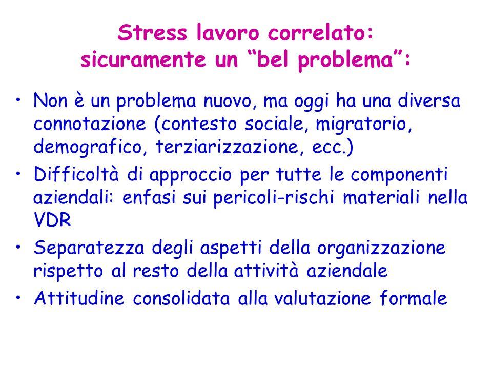 Stress lavoro correlato: sicuramente un bel problema: Non è un problema nuovo, ma oggi ha una diversa connotazione (contesto sociale, migratorio, demo