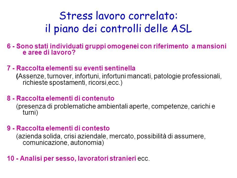 Stress lavoro correlato: il piano dei controlli delle ASL 6 - Sono stati individuati gruppi omogenei con riferimento a mansioni e aree di lavoro? 7 -