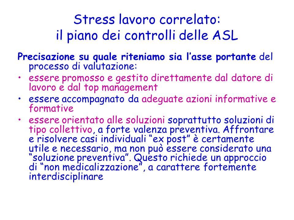 Stress lavoro correlato: il piano dei controlli delle ASL Precisazione su quale riteniamo sia lasse portante del processo di valutazione: essere promo
