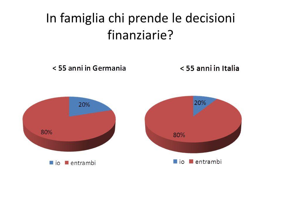 In famiglia chi prende le decisioni finanziarie