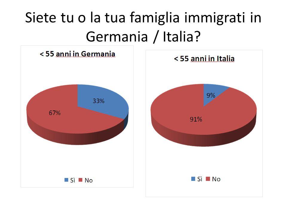Siete tu o la tua famiglia immigrati in Germania / Italia