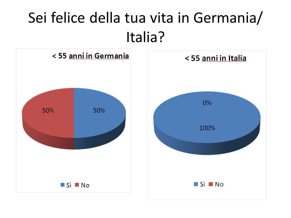 Sei felice della tua vita in Germania/ Italia