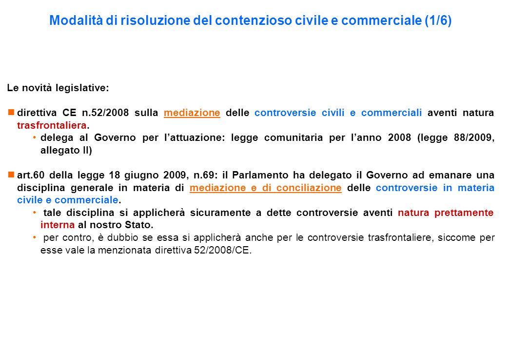 Modalità di risoluzione del contenzioso civile e commerciale (1/6) Le novità legislative: direttiva CE n.52/2008 sulla mediazione delle controversie c