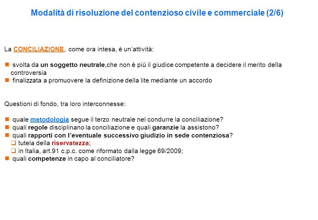 4 Modalità di risoluzione del contenzioso civile e commerciale (3/6) Perché la conciliazione.