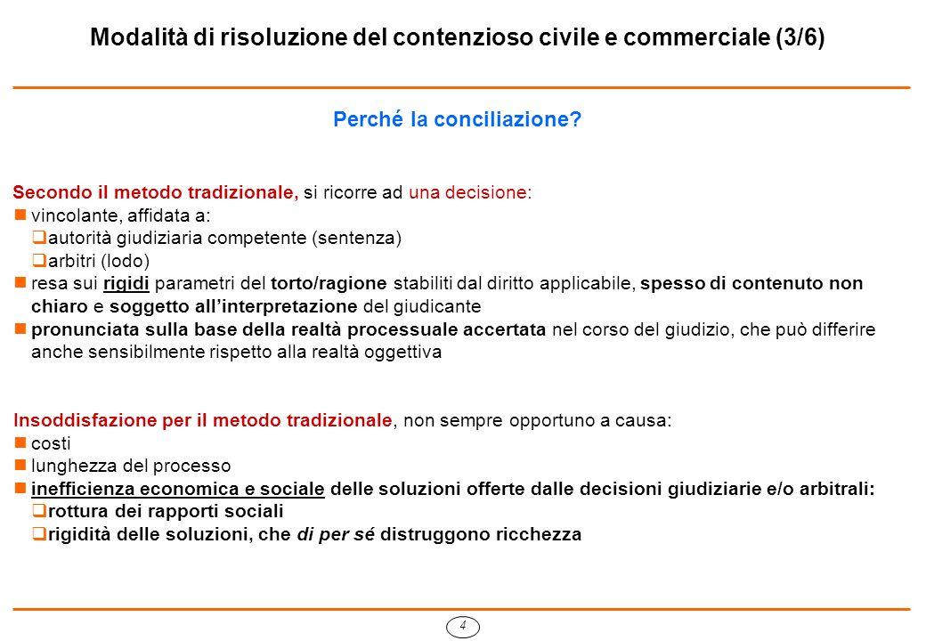 4 Modalità di risoluzione del contenzioso civile e commerciale (3/6) Perché la conciliazione? Secondo il metodo tradizionale, si ricorre ad una decisi