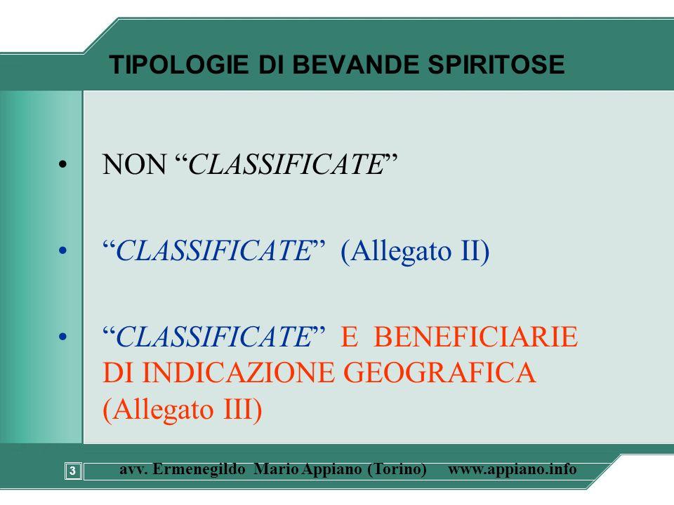 3 avv. Ermenegildo Mario Appiano (Torino) www.appiano.info TIPOLOGIE DI BEVANDE SPIRITOSE NON CLASSIFICATE CLASSIFICATE (Allegato II) CLASSIFICATE E B