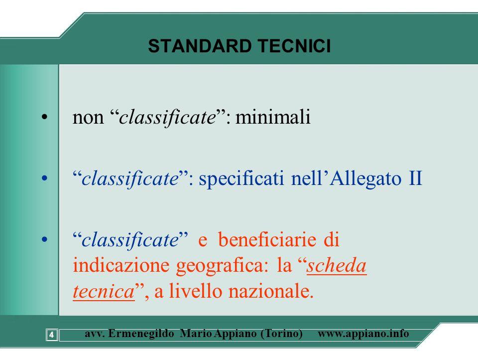 4 avv. Ermenegildo Mario Appiano (Torino) www.appiano.info STANDARD TECNICI non classificate: minimali classificate: specificati nellAllegato II class