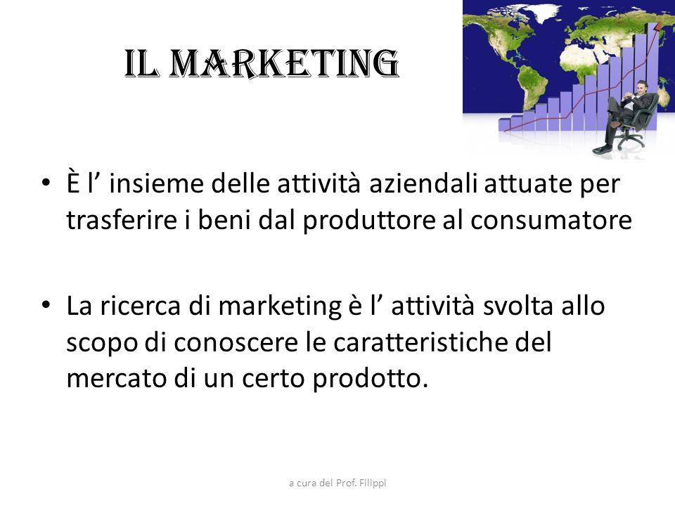 a cura del Prof. Filippi Il Marketing È l insieme delle attività aziendali attuate per trasferire i beni dal produttore al consumatore La ricerca di m