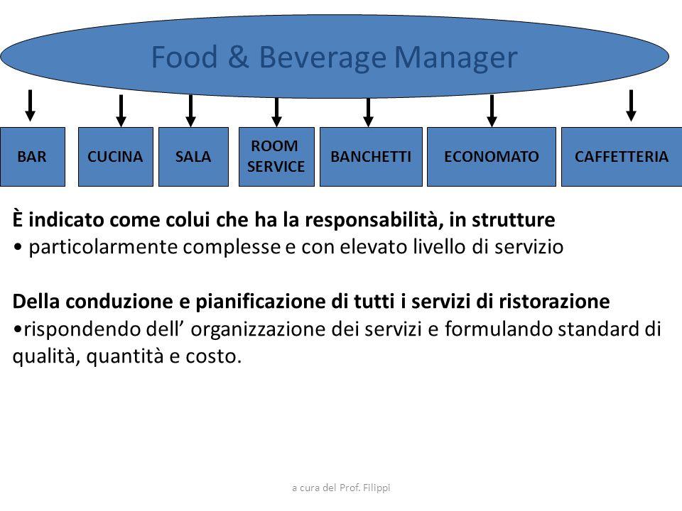 a cura del Prof. Filippi BARCUCINABANCHETTISALA ROOM SERVICE ECONOMATO CAFFETTERIA È indicato come colui che ha la responsabilità, in strutture partic