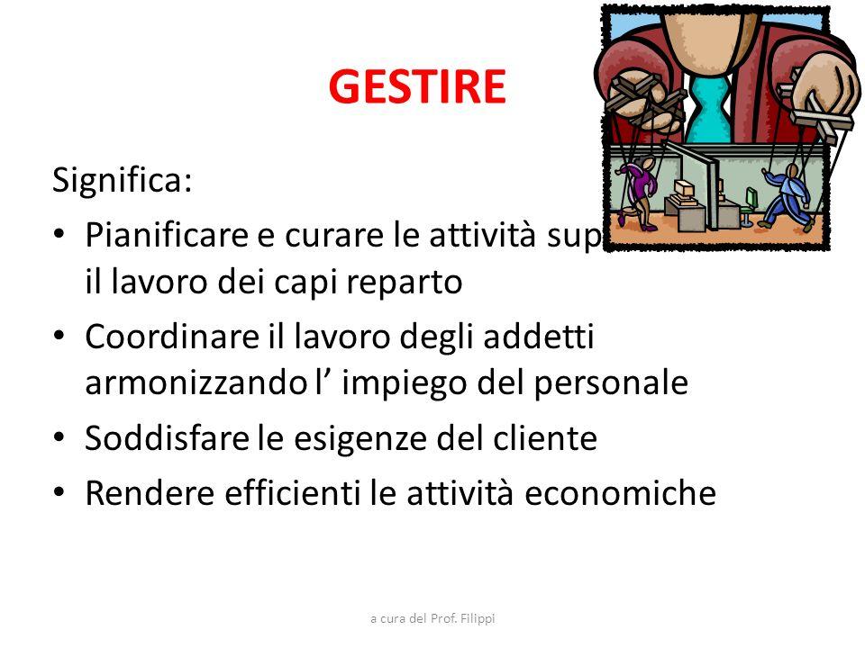 a cura del Prof. Filippi GESTIRE Significa: Pianificare e curare le attività supervisionando il lavoro dei capi reparto Coordinare il lavoro degli add